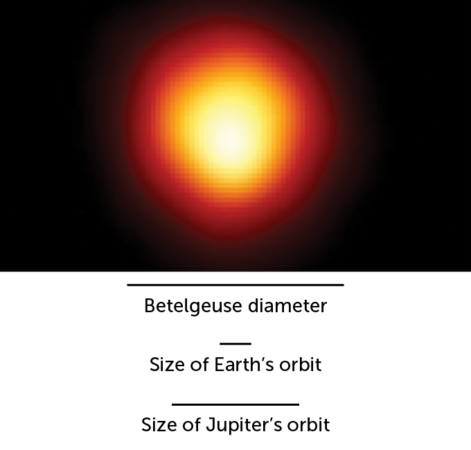 Betelgeuse image with scale bars