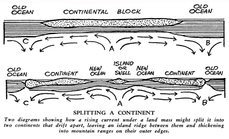 scan of diagram from 1932 Science News Letter article