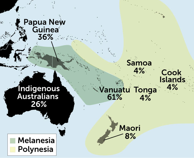 map of the percentage of people with CYP2C19 gene variants across the Pacific