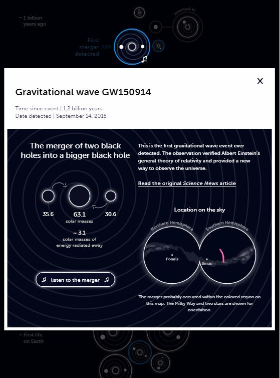 a screenshot of a pop-up describing a gravitational wave event