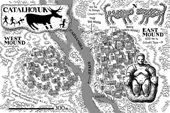carte illustrée de Çatalhöyük