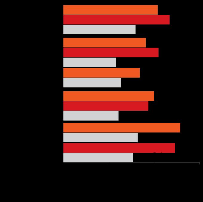graphs of effectiveness of four CGRP-inhibiting monoclonal antibodies at preventing episodic migraine