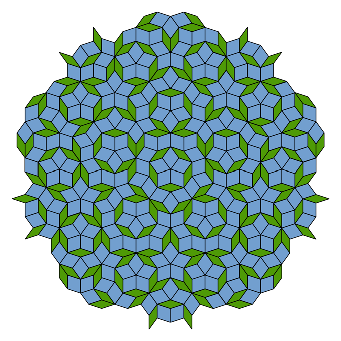 penrose tiling diagram with green and blue pattern