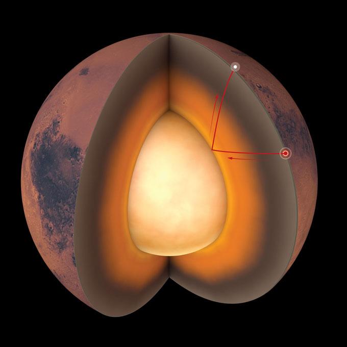 Marsquakes reveal the Red Planet boasts a liquid core half its diameter 072121_sp_marsquakes_inline_680