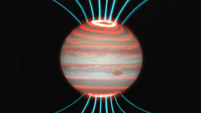 illustration of magnetic fields moving charged particles to Jupiter's poles where auroras form