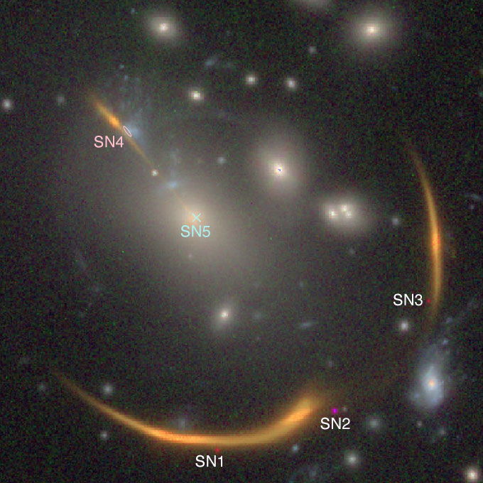 image of several distant galaxies, with labels on points SN1, SN2, SN3, SN4 and SN5