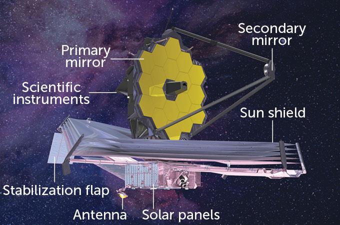 illustration of james webb satellite